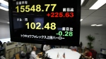 Currency dealers wait for clients' orders under an electronic board showing Nikkei stock index, top, and the exchange rate between US dollars and Japanese yen, bottom, at Ueda Harlow, a foreign exchange trading company in Tokyo on Wednesday, June 29, 2016. (AP / Shuji Kajiyama)