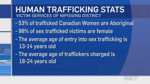 CTV Northern Ontario: Human trafficking campaign